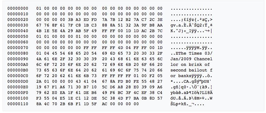 5 скрытых сообщений в цепочке биткойнов Зона Крипто - новости криптовалют BTC, биткоин, эфириум, алткоин, майнинг, биржи, ICO