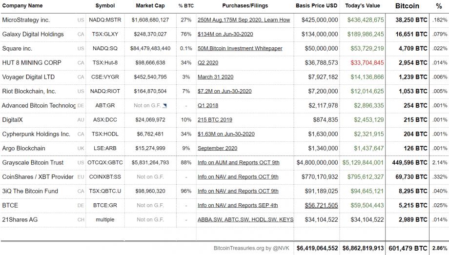 Перечисленное стадо быков влияет на цену биткойнов (BTC) Зона Крипто - новости криптовалют BTC, биткоин, эфириум, алткоин, майнинг, биржи, ICO