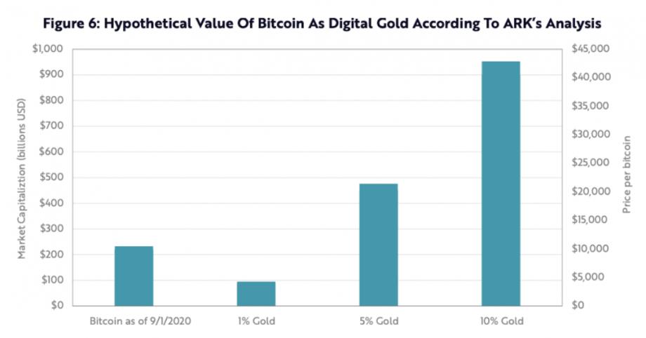Лучшая инвестиция в 21 веке Зона Крипто - новости криптовалют BTC, биткоин, эфириум, алткоин, майнинг, биржи, ICO