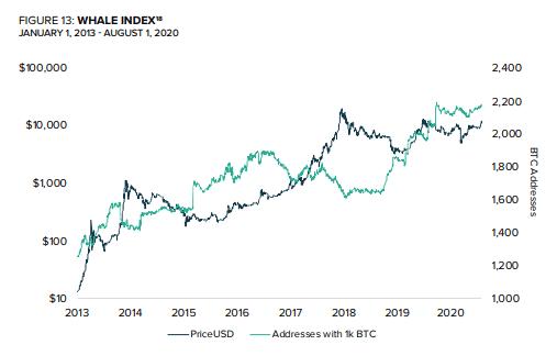 Биткойн-курс (BTC) в позиции Зона Крипто - новости криптовалют BTC, биткоин, эфириум, алткоин, майнинг, биржи, ICO