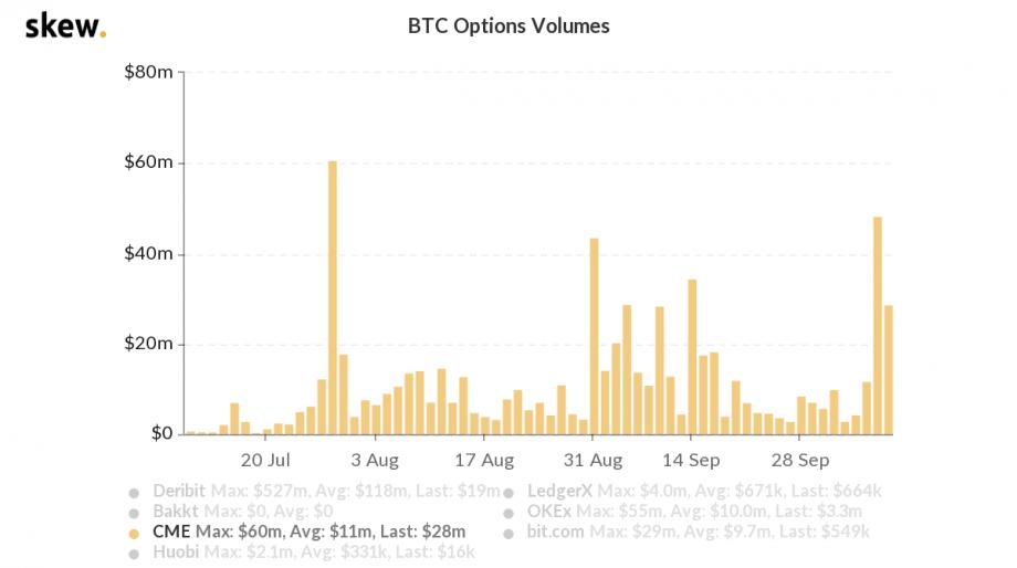 Square превращается в кита BTC - курс биткойнов оценивается в 11000 долларов Зона Крипто - новости криптовалют BTC, биткоин, эфириум, алткоин, майнинг, биржи, ICO