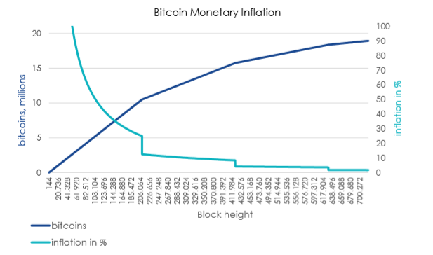 Цена на биткойны (BTC) рухнула незадолго до того, как снизилась Зона Крипто - новости криптовалют BTC, биткоин, эфириум, алткоин, майнинг, биржи, ICO