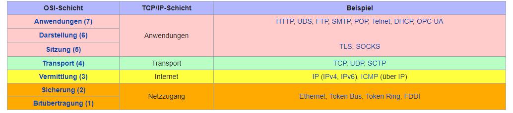 Что стоит за шумихой вокруг Интернет-компьютеров (ICP)? Зона Крипто - новости криптовалют BTC, биткоин, эфириум, алткоин, майнинг, биржи, ICO