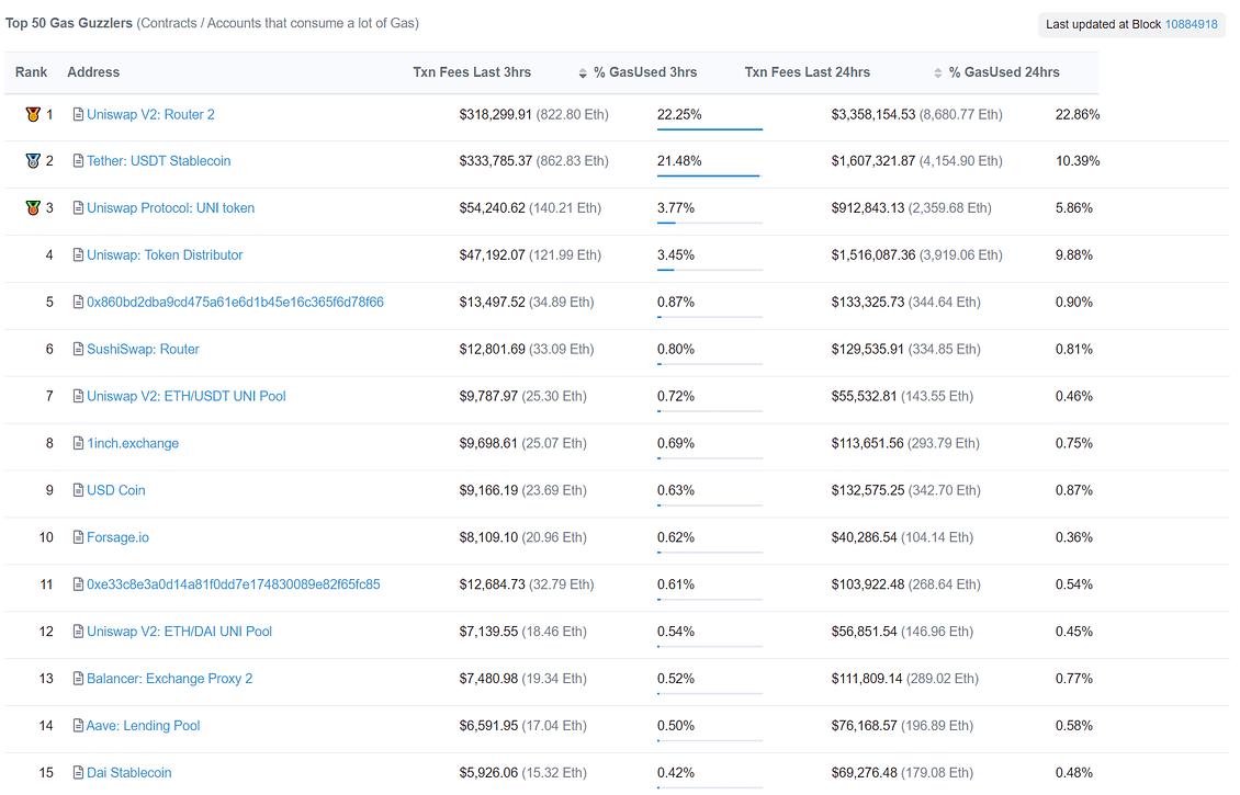 Coinbase Pro позволяет клиентам платить Зона Крипто - новости криптовалют BTC, биткоин, эфириум, алткоин, майнинг, биржи, ICO