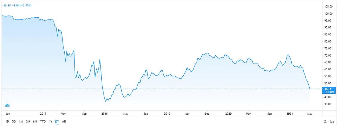 Паника в последнюю минуту? Сотни банков США на курсе биткойнов Зона Крипто - новости криптовалют BTC, биткоин, эфириум, алткоин, майнинг, биржи, ICO
