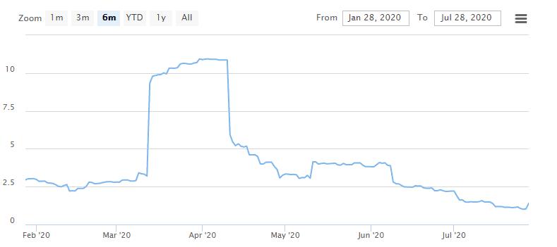 Цена биткойна (BTC) в конце флага? Ни в коем случае Зона Крипто - новости криптовалют BTC, биткоин, эфириум, алткоин, майнинг, биржи, ICO