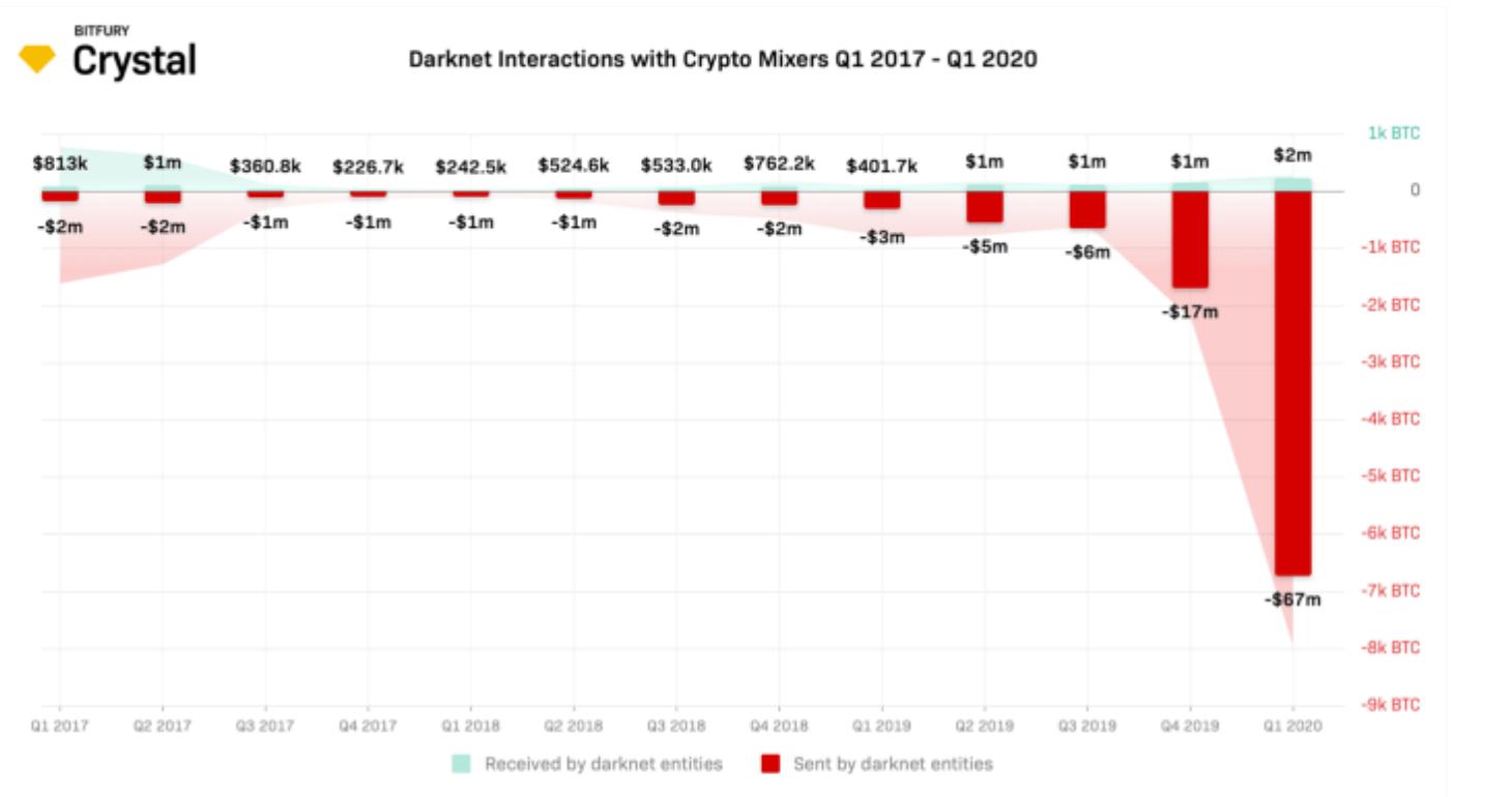 Цена биткойна (BTC) в переломный момент: рискует ли коррекция? Зона Крипто - новости криптовалют BTC, биткоин, эфириум, алткоин, майнинг, биржи, ICO