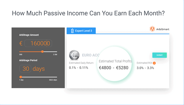 Пассивный доход 5000 долларов в месяц во время Covid-19 Зона Крипто - новости криптовалют BTC, биткоин, эфириум, алткоин, майнинг, биржи, ICO