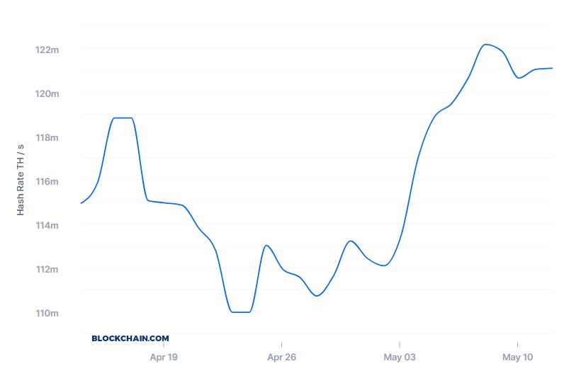 Цена на биткойны (BTC) должна подскочить до $ 9000 Зона Крипто - новости криптовалют BTC, биткоин, эфириум, алткоин, майнинг, биржи, ICO